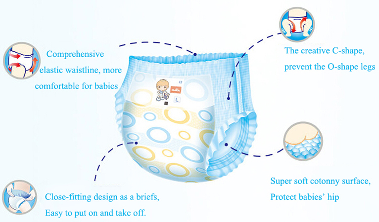 Toilet baby training pants for toddlers